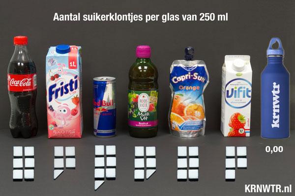 suiker slecht voor je huid