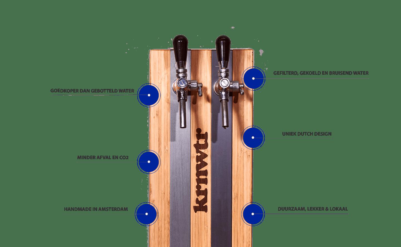 KRNWTR+ watertappunten