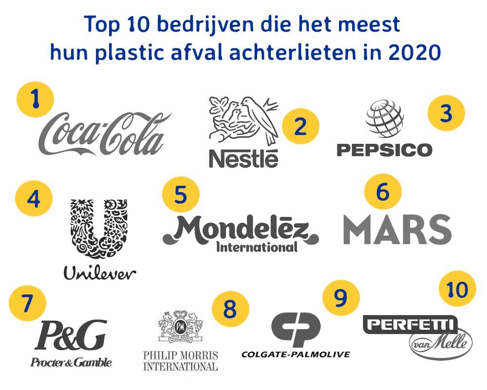 Top10_bedrijven_meeste_single-use-plastic_wereld-v1